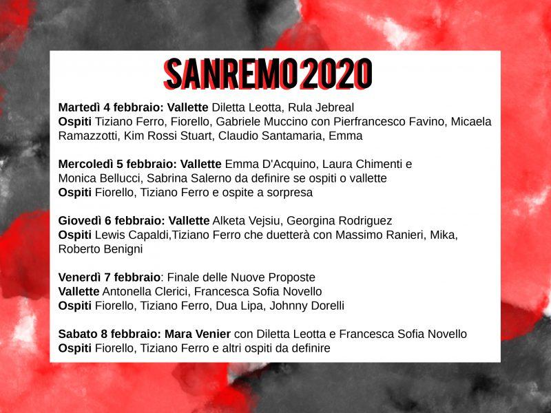 Festival di Sanremo 2020: riassunto news e info in aggiornamento