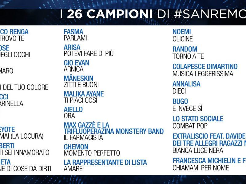 Sanremo 2021: i Campioni e le Nuove Proposte